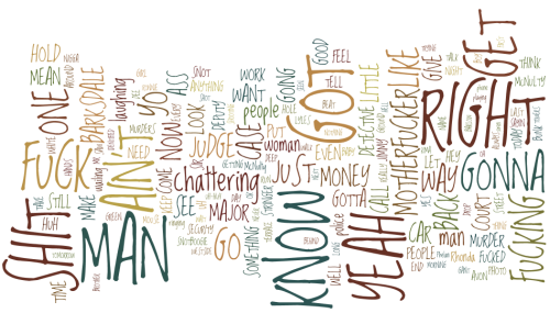 "Wordle of dialogue for THE WIRE, ""The Target"""